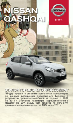 Nissan Qashqai. Баннер №3