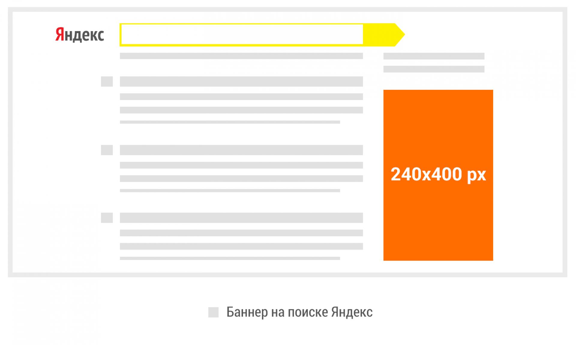 Размещение баннера на поиске Яндекс