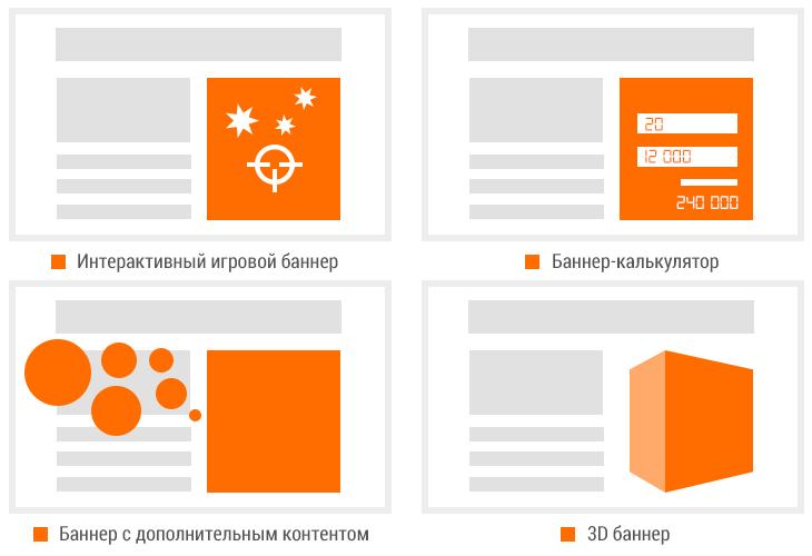 основные виды HTML5-баннеров_1